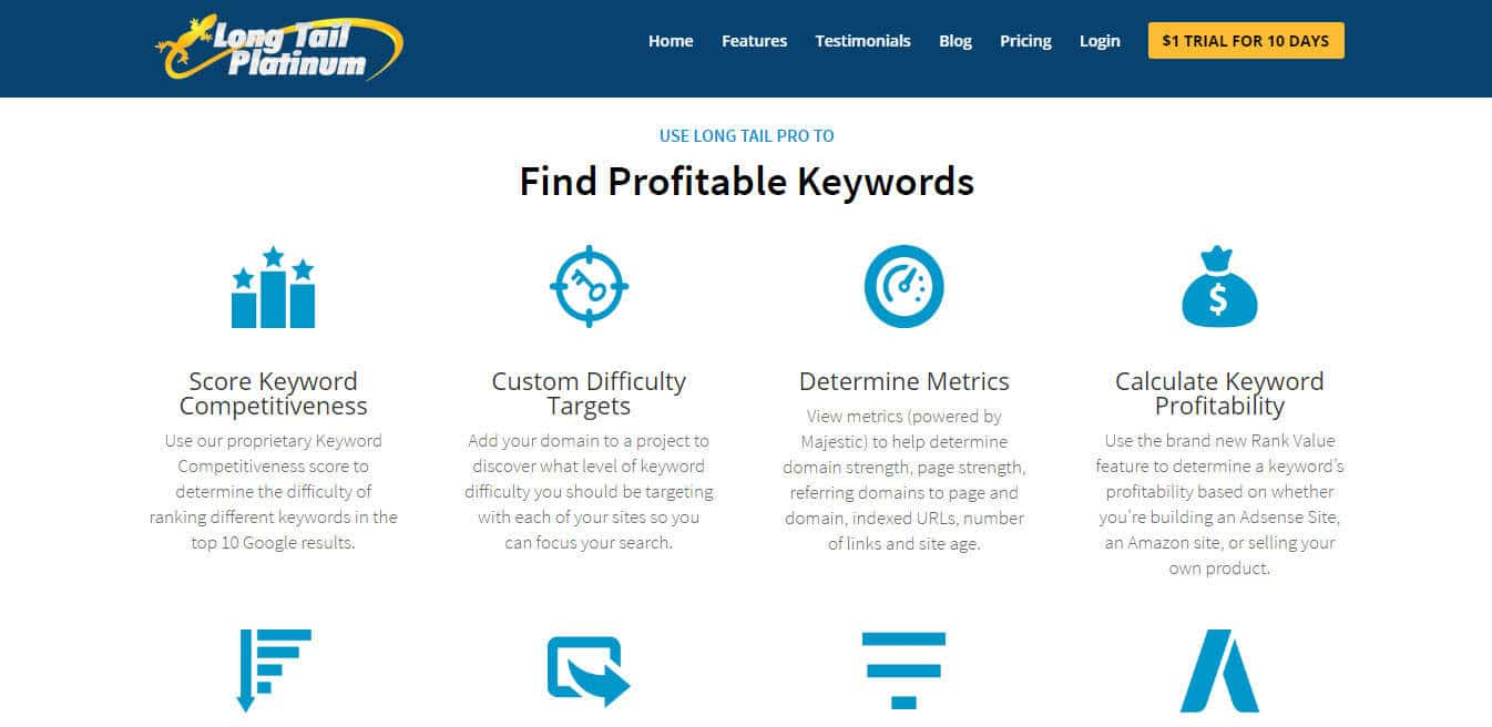 tools to help you your keyword research seo sem long tail pro is described as the world s most complete keyword research competitor analysis software a rather bold claim you think